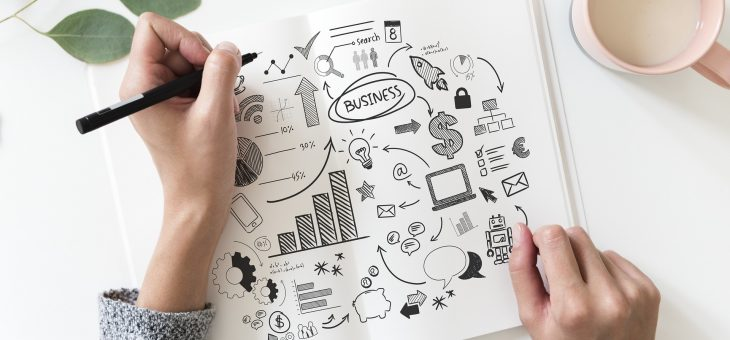 6 Pasos para un Buen Plan de Marketing